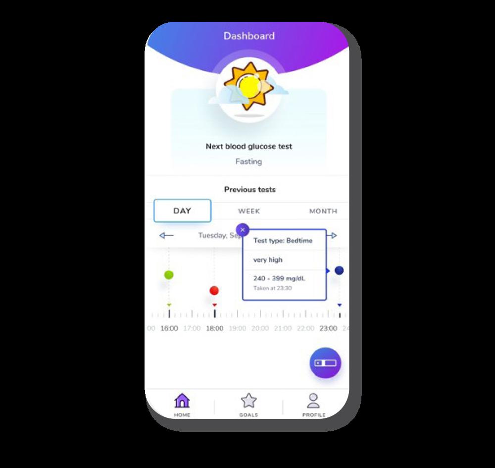 Accu-Chek® SugarView app