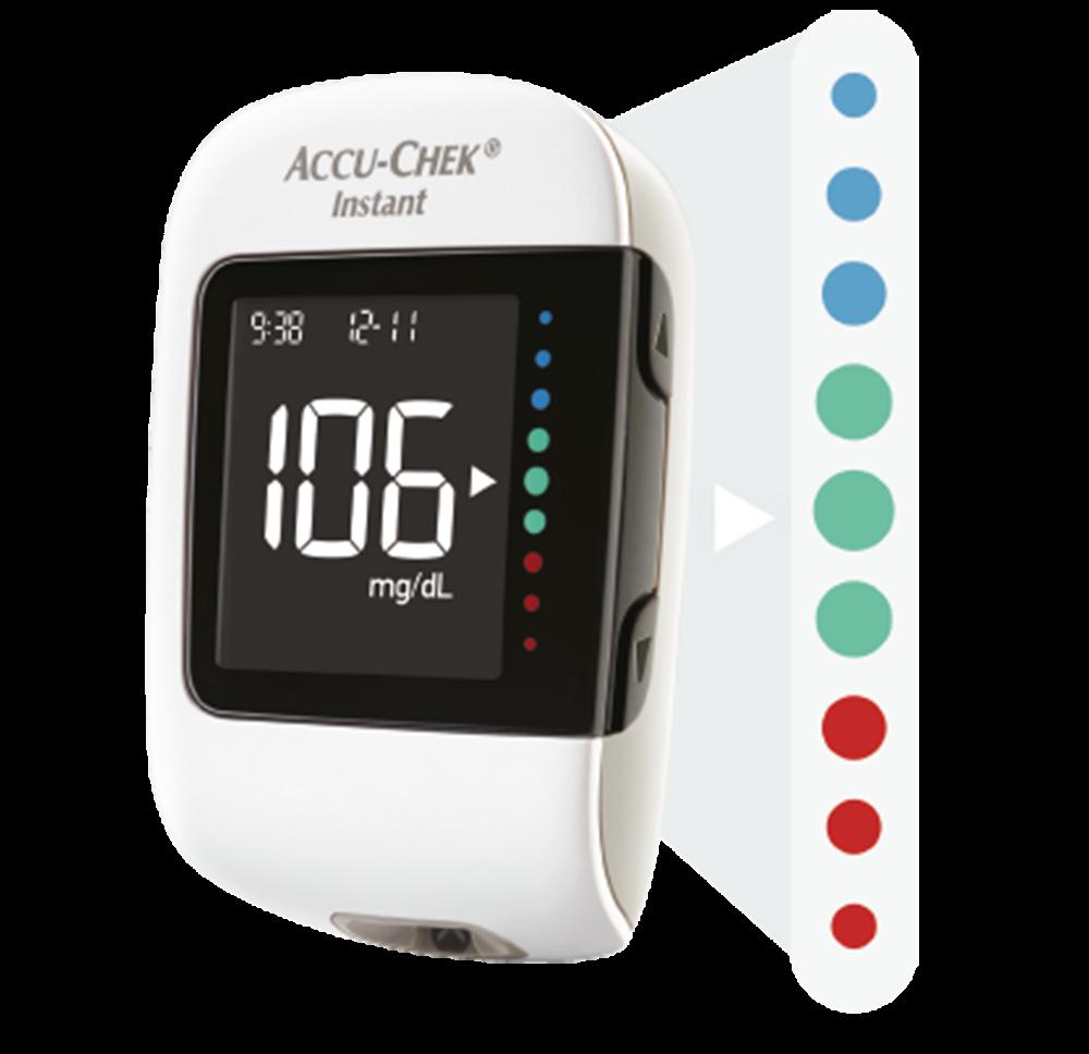 Accu-Chek® Instant BGM system